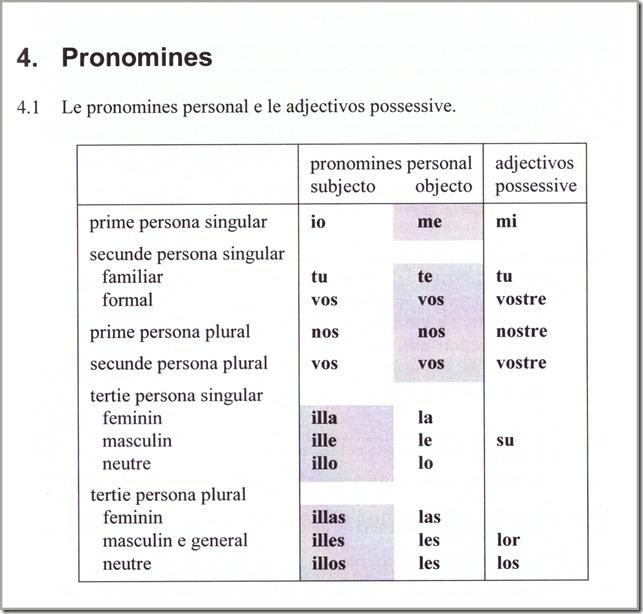 Prononimes